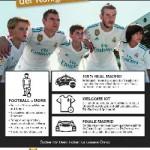 Real Madrid Clinics im Röhtalstadion